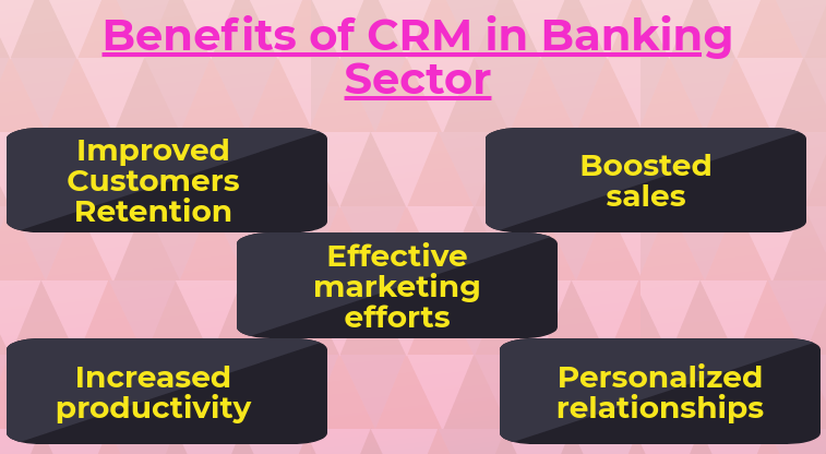 Important Role of CRM in Banking Sector