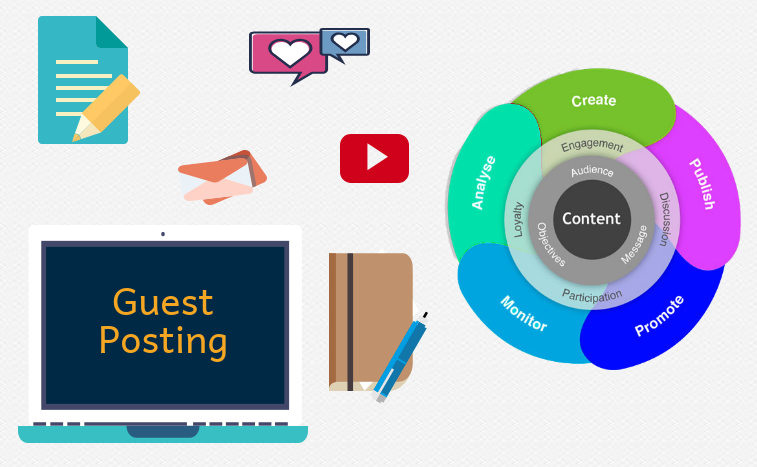 Importance of Guest Posting for SEO